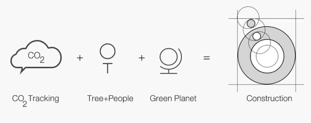 ออกแบบ Concept